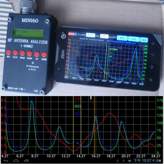 Sark100 HF ANT Antena SWR Meter Analyzer + Batería + Bluetooth Android Software