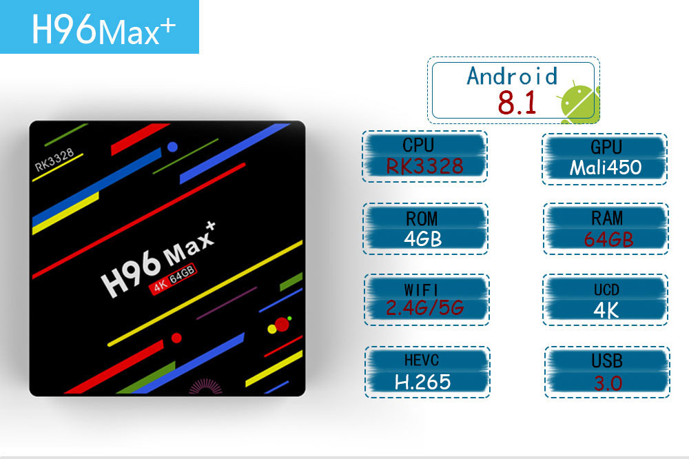 H96-MAX+-4+64_01