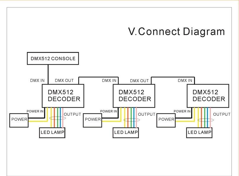 4CH 4-kanaals RGBW Easy dmx512 DMX-decoder, - Lamp accessoires - Foto 2