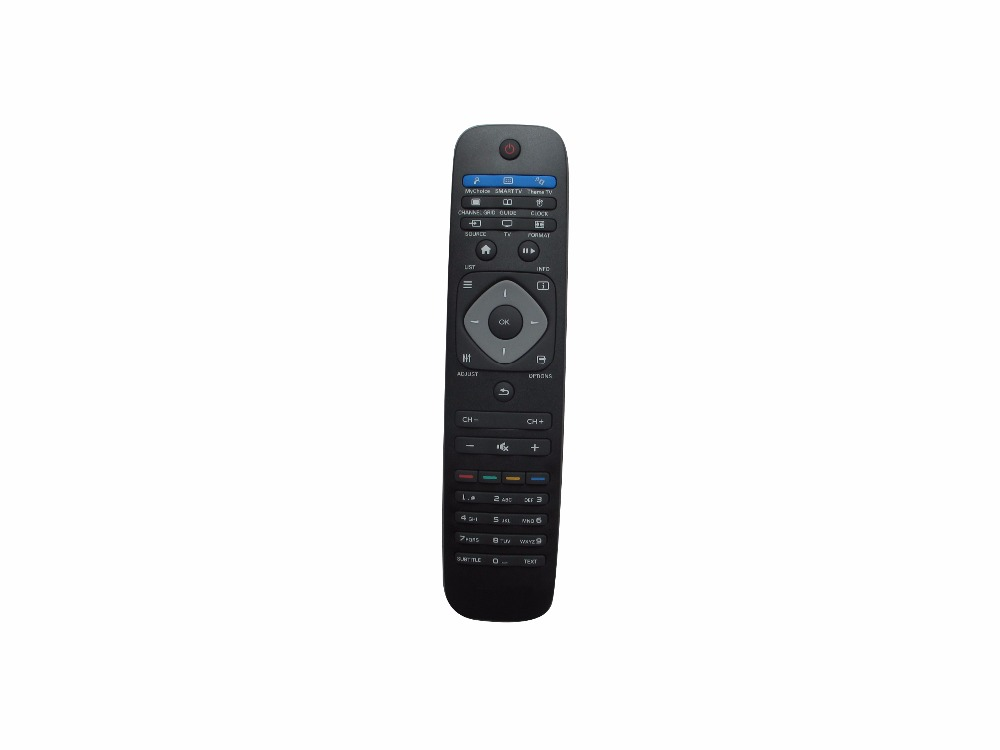 Philips remote cl035a manual picture gallery philips parts distributor philips universal remote philips cl035a manual philips led controller fandeluxe Image collections