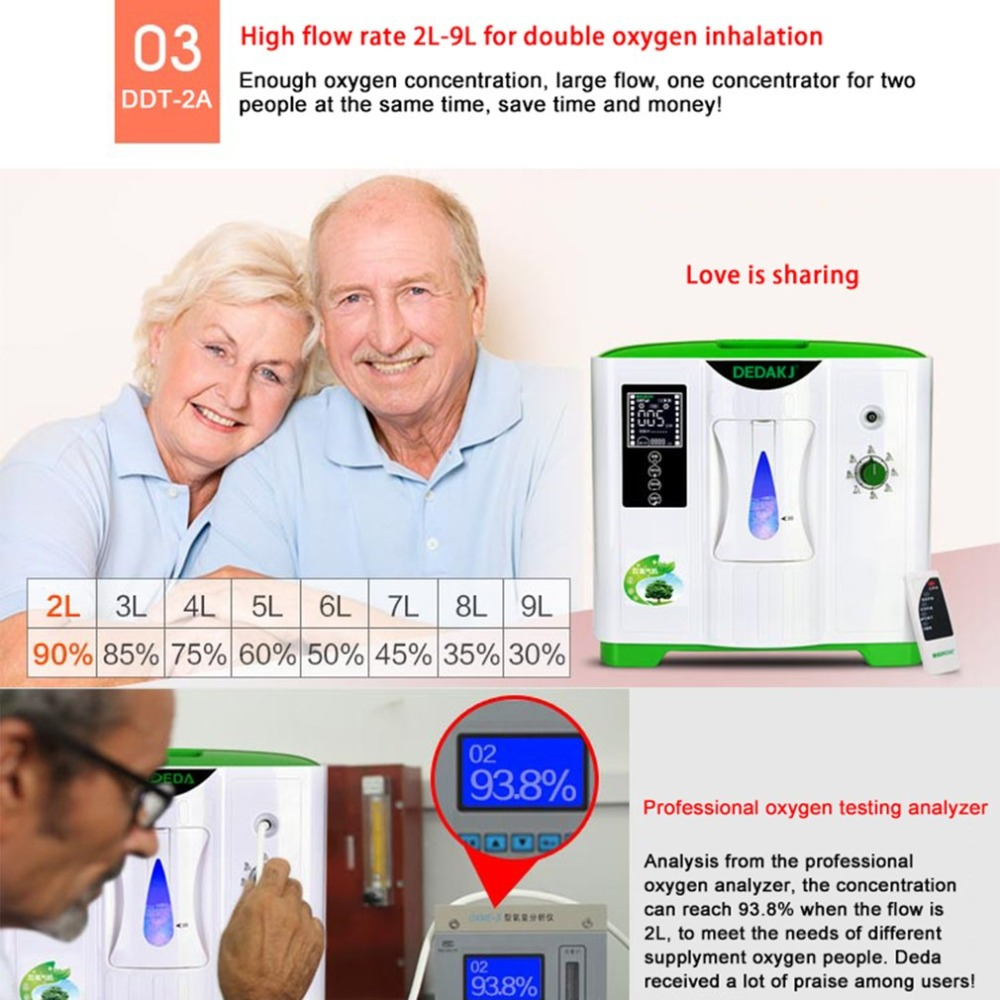 DDT-2A Portable Oxygen Concentrator Generator Home Air Purifier High Flow LCD Display Medical Oxygen Making Machine yuwell portable oxygen concentrator generator medical oxygen supply machine home concentrator lcd display 1l 2l o2 flow yu300