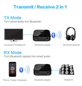 Image 3 - 블루투스 송신기 수신기 스테레오 블루투스 5.0 광섬유 APTX HD 오디오 음악 usb 어댑터 tv pc 용 3.5mm aux 잭/spdif