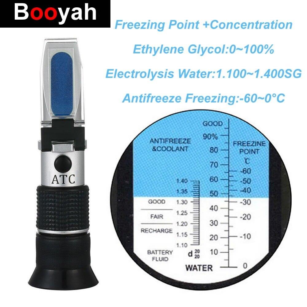 De poche Antigel Éthylène Glycol ATC Réfractomètre 0-100% Glace Point Concentration Détecteur de Batterie De Voiture Fluide Puissance Densimètre