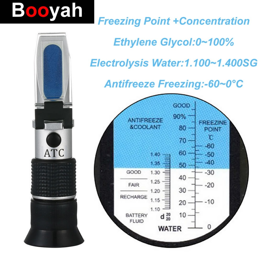 Handheld Ethylene Glycol 0-100% Antifreeze ATC Refractometer Ice Point Concentration Detector Car Battery Fluid Power Hydrometer fast arrival lcc3t antifreeze freezing analyzer battery fluid hydrometer