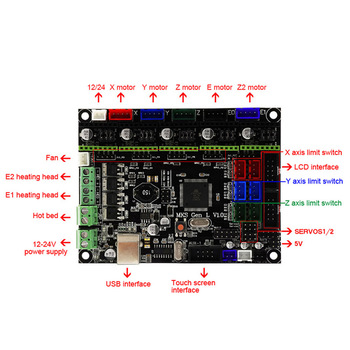 High Quality For MKS GEN L Compatible with TFT28 LCD Display Support DRV8825 Motor Driver 3D Print Kits