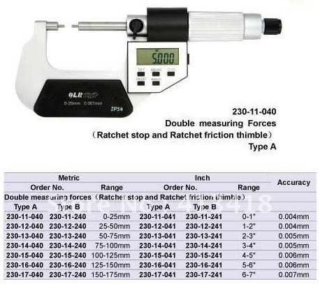Outside micrometer .Small Measuring Faces Micrometers 0-1inch.Five buttons