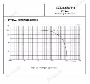 Image 4 - Mcigicm 5000 個BC640 インライン三極管トランジスタに 92 1A 80v pnp