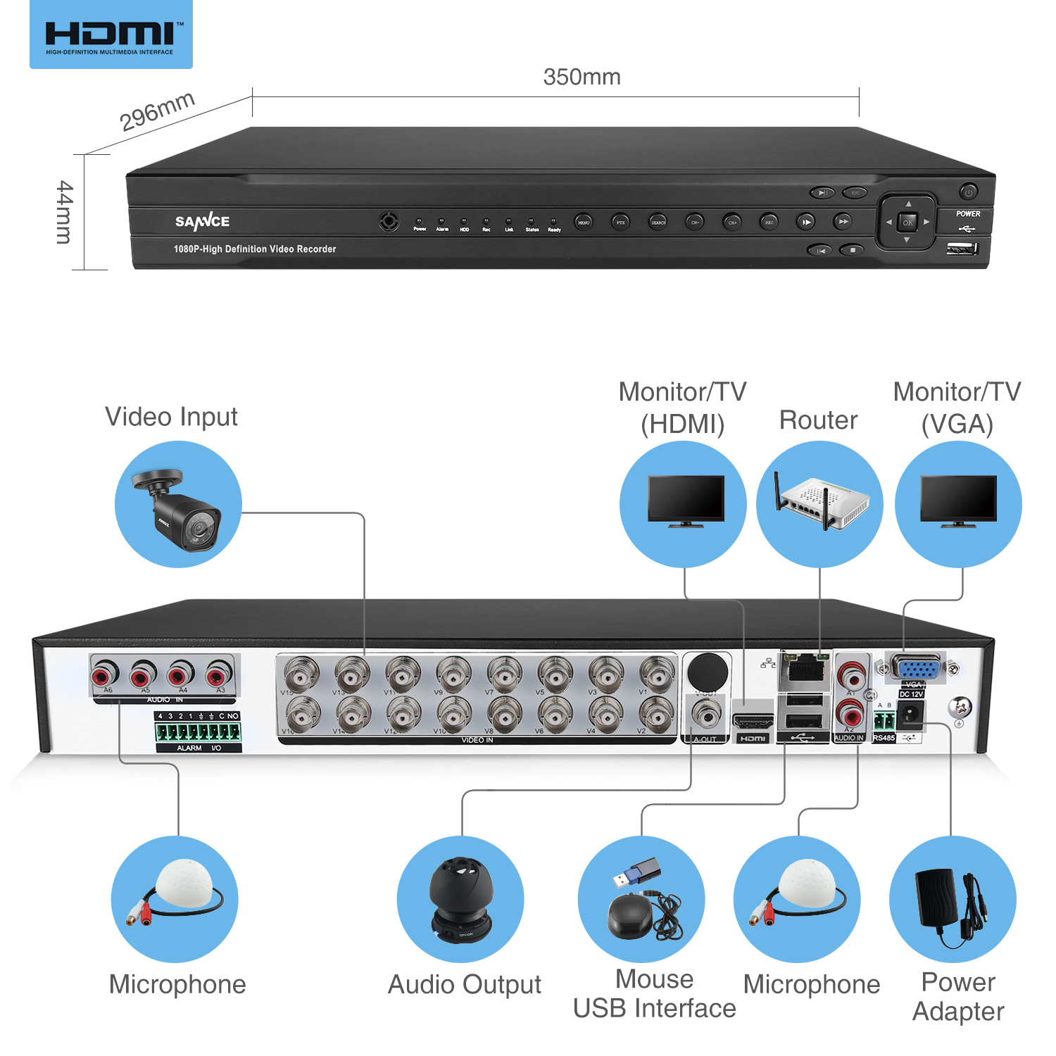 SANNCE 16CH 1080P 2MP CCTV DVR Enregistreur 4PCS 1080P HD 1920 * 1080 - Sécurité et protection - Photo 3