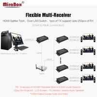 HDMI Extender 1 Sender and N Recevier Transmitter HDMI Via UTP STP Cat5/5e/Cat6 400ft LAN Cable RJ45 HDMI Receiver