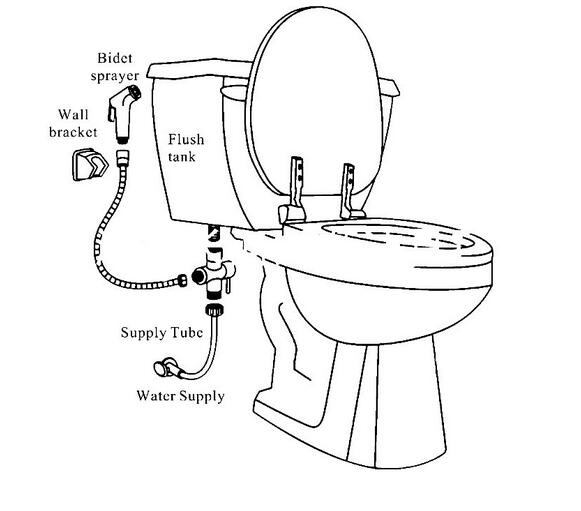 Chrome Plated Abs Shattaf Toilet Bidet Spray Hand Held Portable