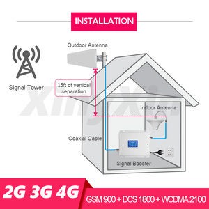 Image 5 - 2G 3G 4G Cellular Amplifier Mobile Signal Repeater GSM 900 WCDMA 2100 DCS LTE 1800 mhz Signal Booster Repeater Triple Band 70dB