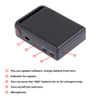 20 Pcs Lot DHL Free High Quality Mini GPS GSM GPRS Car Vehicle Tracker TK102B Realtime