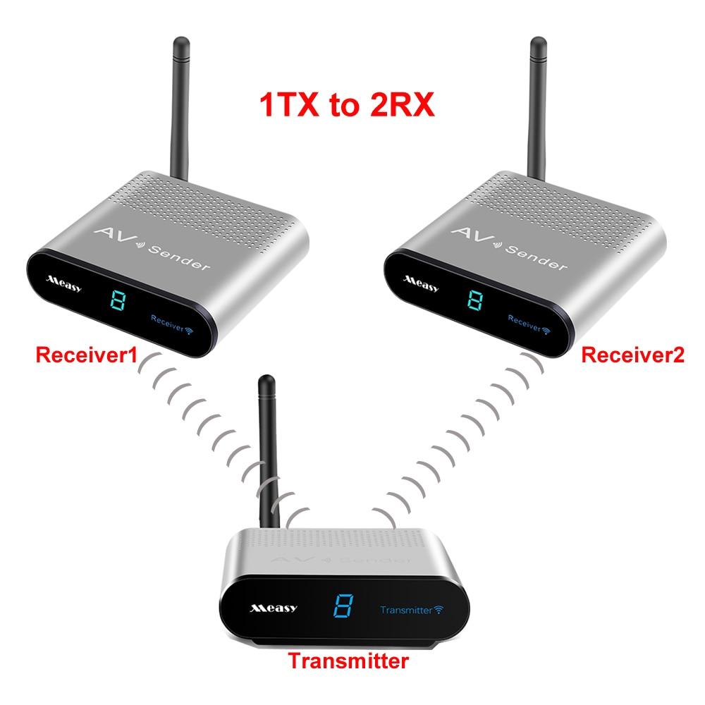 measy av220 2.4GHz Digital STB Wireless Sharing Device AV Sender Extender Up to 200m(1TX TO 2RX)measy av220 2.4GHz Digital STB Wireless Sharing Device AV Sender Extender Up to 200m(1TX TO 2RX)