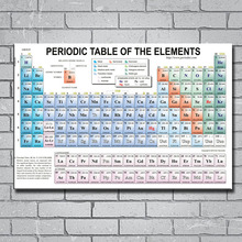 Buy elements of periodic table and get free shipping on aliexpress quanleinong y242 periodic table elements wall sticker urtaz Choice Image