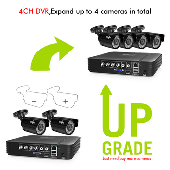 BESDER Mini NVR Full HD 4 Channel 8 Channel Security CCTV