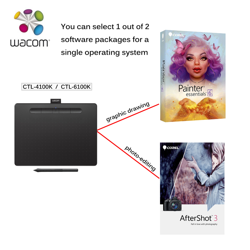US $101 2 26% OFF|Wacom Intuos CTL 4100 Digital Tablet Graphic Drawing  Tablets 4096 Pressure Levels +Free Bonus Software+ Gift Packs-in Digital