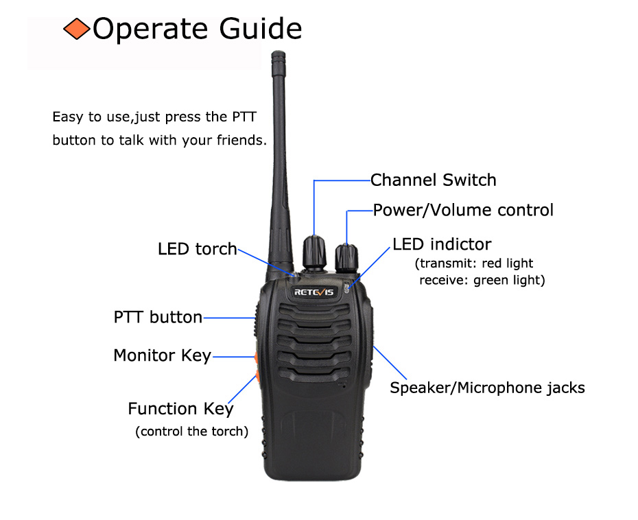 H-777 UHF Frequency Transceiver 14