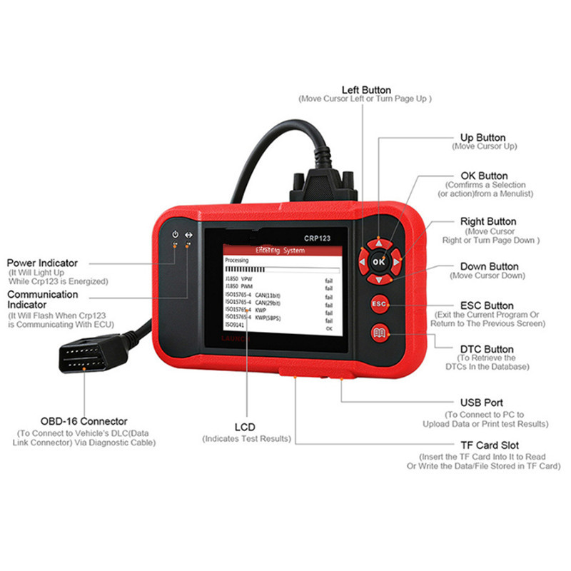 OBDII Code Reader Scanner Test Engine/ABS/SRS/AT CRP123 Auto Diagnostic Tool - 2