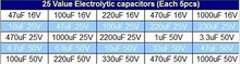 125pcs Electrolytic Capacitor DIY Kit Assortment Condensadores Electronic Capacitance Capacidade 1uF – 2200uF 25Values X 5PCS