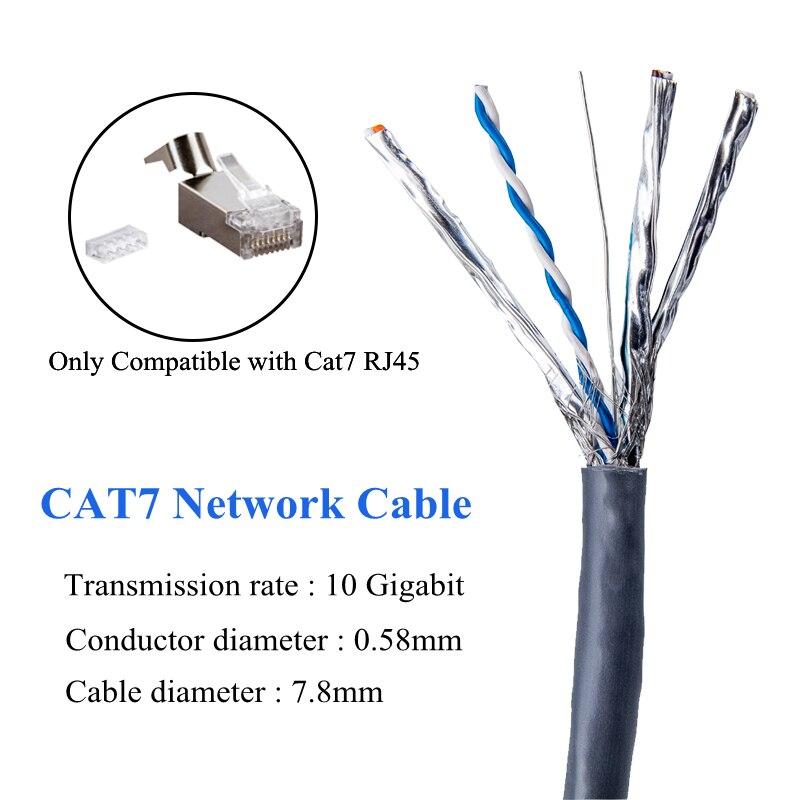 Großzügig Ethernet Kabel Draht Zeitgenössisch - Der Schaltplan ...