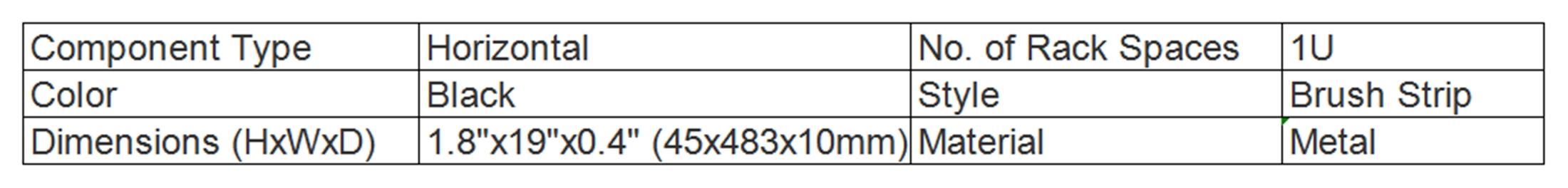 2 шт./лот 1U 19 дюймов крепление в стойку заглушка нашивка в виде номерного знака панель для монтажа в стойку пустая сетевая щетка панель кабельный менеджер