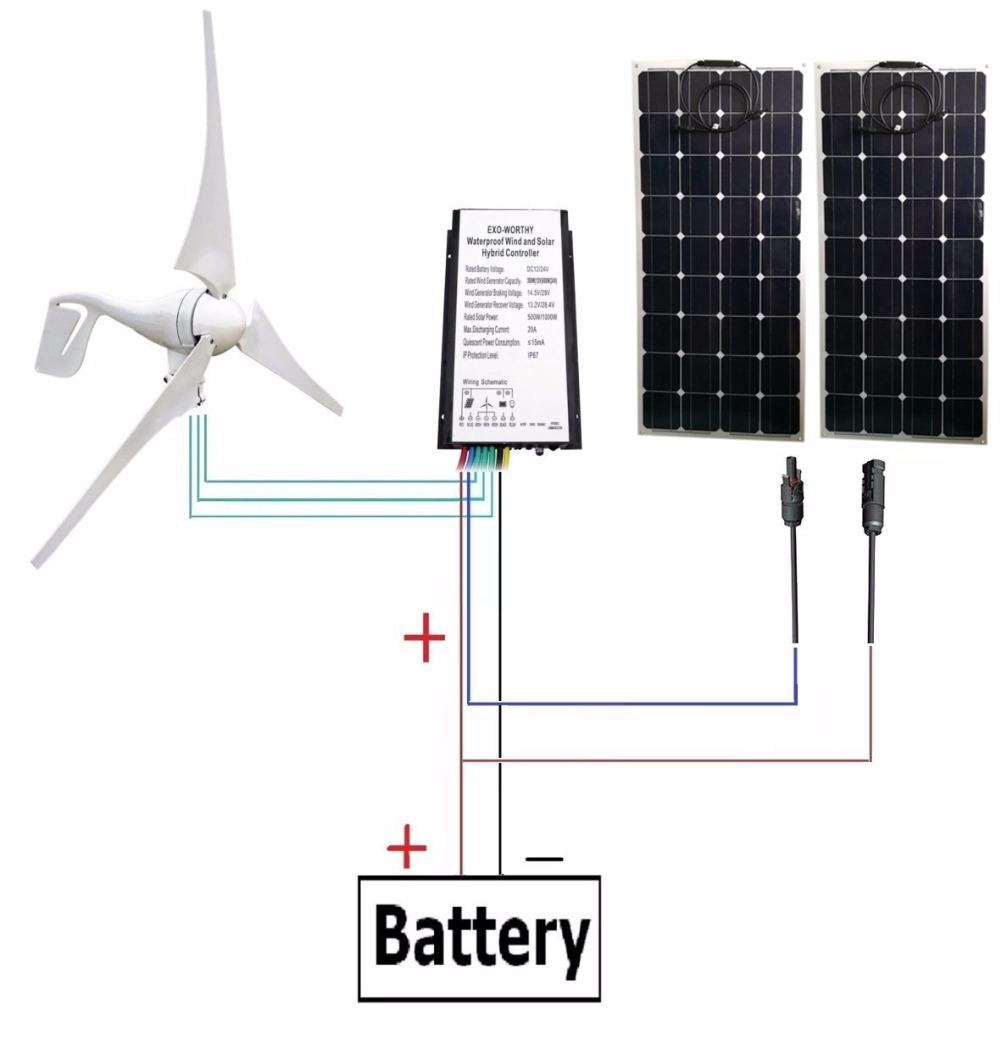 2pcs 20V 100W Flexible Solar Panel + 400W Wind Generator with 12V/24V Wind and Solar Hybrid Controller 600W Wind Solar System 600w wind solar hybrid controller 400w wind turbine 200w solar panel charge controller 12v 24v auto with big lcd display