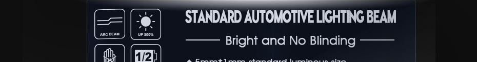 CNSUNNYLIGHT Car LED H4 Compact Headlight H7 H11 9005 HB3 9006 HB4 H1 Auto Bulbs 5500K Turbo Flip Led 8500lm H8 880 H27 Fog Lamp (1)