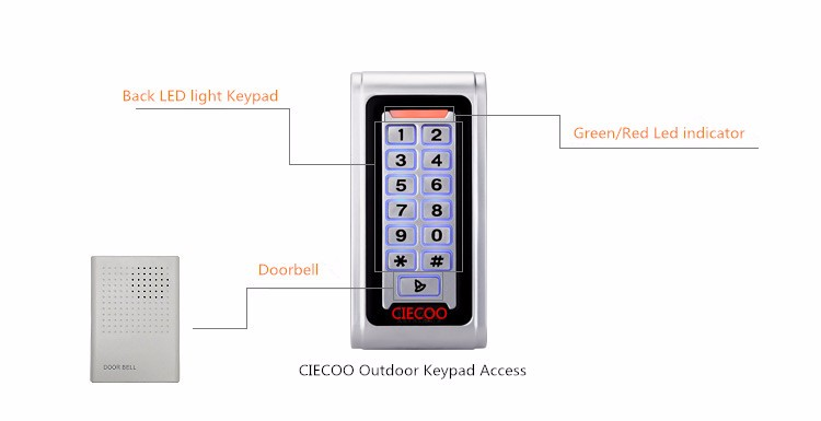 Outdoor keypad reader