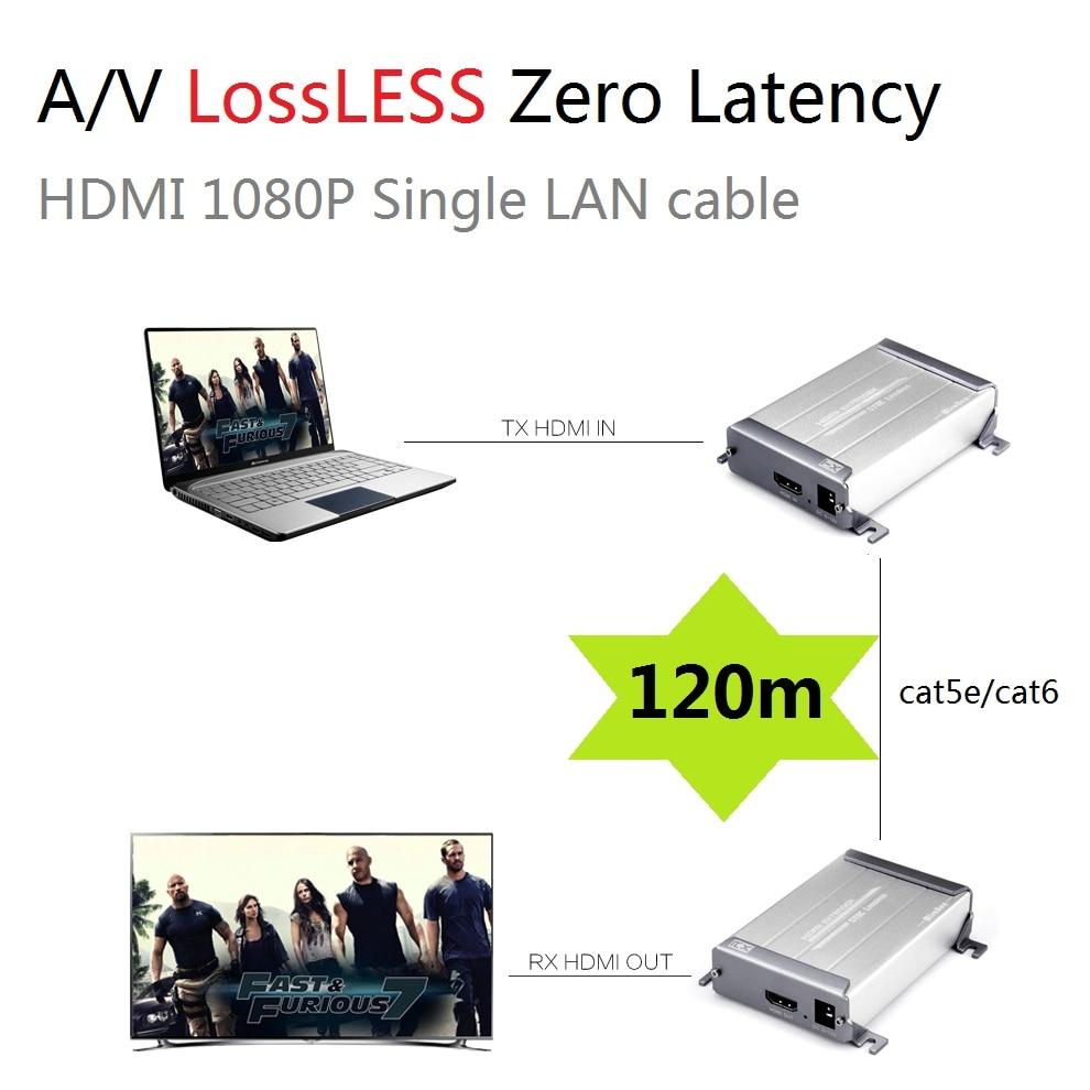 1 Pair 120m Loss less hdmi over rj45 cat5e cat6 utp lan ethernet extender HDMI transmitter receiver 100m TX RX TCP IP PoE Sender wireless hdmi 2 0 hdbt kvm extender ethernet transmitter receiver 100m over cat6 support 4k 2k 3d poe hdcp 2 2 rs232 hd baset