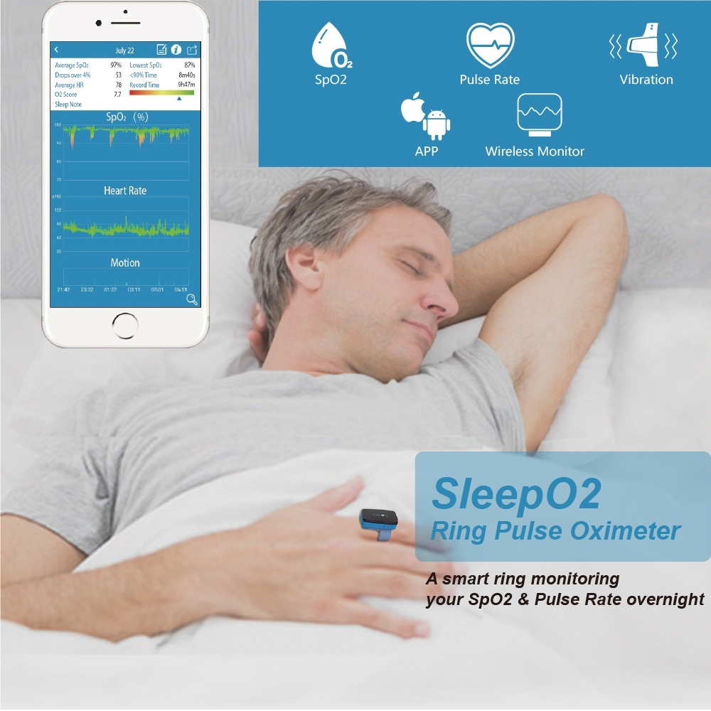 Sleep Monitor w Vibrating for Low Blood O2 and Snoring Tracking Oxygen Saturation Level Heart Rate Finger Ring Sensor in Smart Wristbands from Consumer Electronics