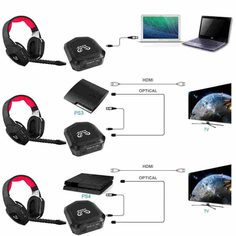 HUHD HW-N9 7.1 サラウンドサウンドステレオワイヤレスゲーミングヘッドセットヘッドフォンため PS4/PS3 PC XBox One 360 ノイズキャンセルマイク