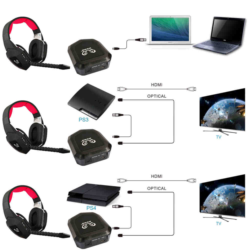 HUHD HW-N9 7 1 Surround Sound Stereo Wireless Gaming Headset Headphones for  PS4/PS3 PC XBox One 360 Noise Cancelling Microphone