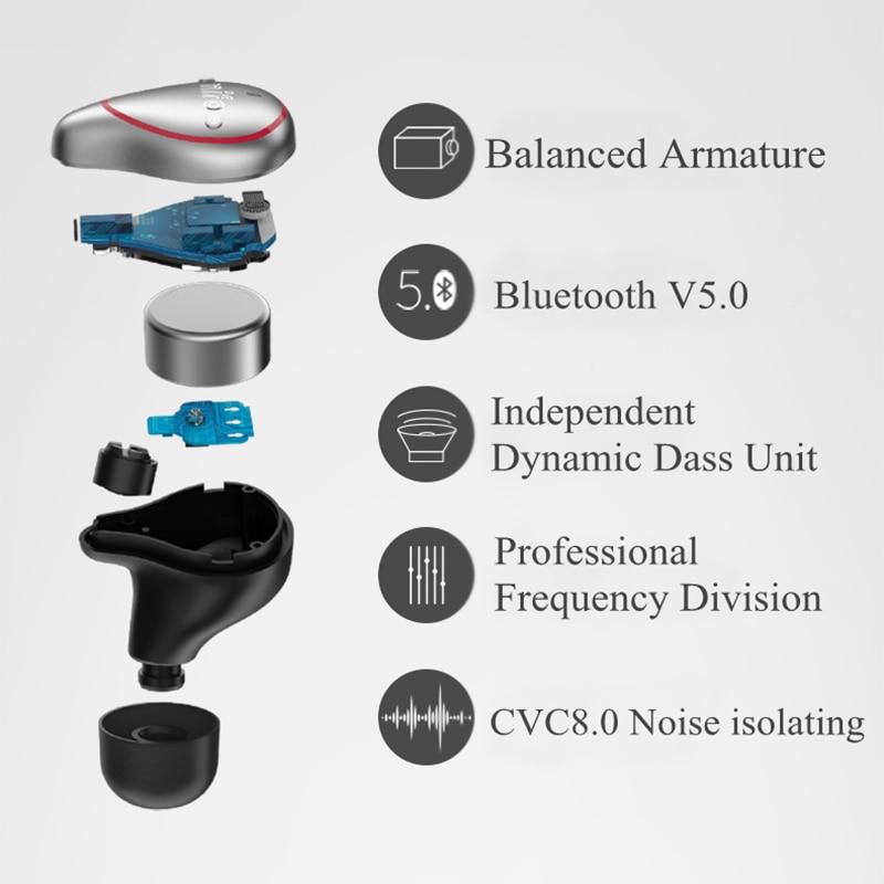 Image 2 - Mifo O5 TWS True Wireless Earphones IPX7  Waterproof Bluetooth Earbuds Wireless Stereo Earphone with Microphone Handsfree Calls-in Phone Earphones & Headphones from Consumer Electronics