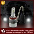 Guang Dian car led light h11 fog light h8 h9 h11 fog lamp foglight C6F Phi--lips chip 6000K 36w white 12v for ODYSSEY 2005-2007