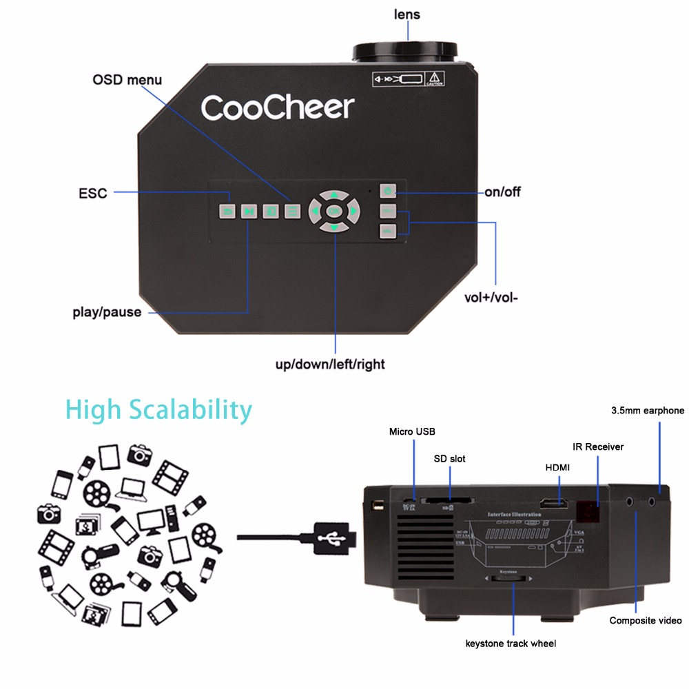 2016 Coocheer 1920*1080 Portable Mini HD LED Projector Cinema ...
