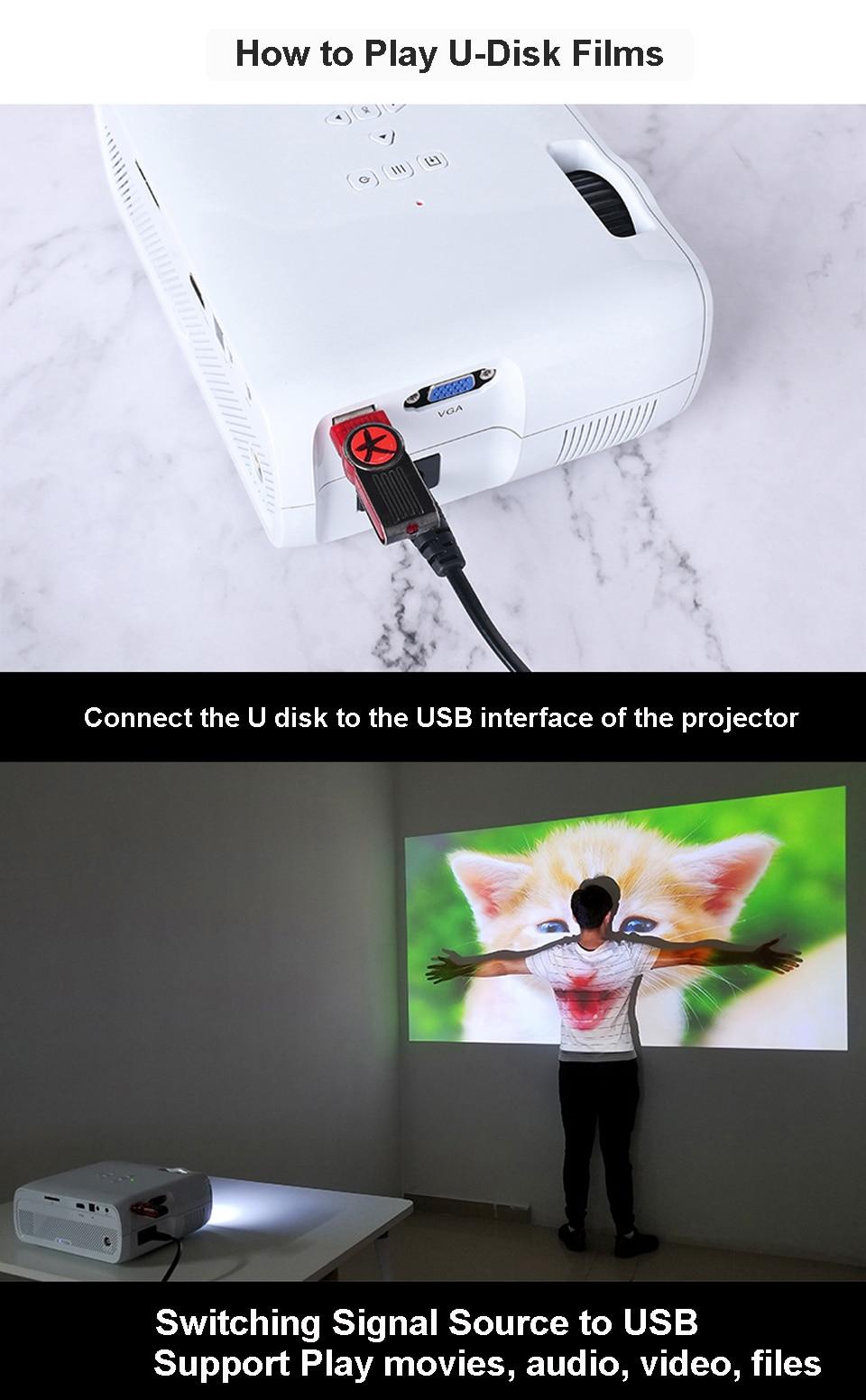 WZATCO 3D ビデオホームシアタービーマー LED 29
