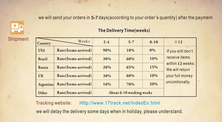 shiping time1