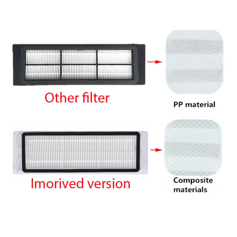 ALI shop ...  ... 32893084888 ... 2 ... Improved version waterproof Washable Hepa filter for XiaoMi Mijia 1st/2st Roborock Sweeping Robot parts accessories Replacement ...