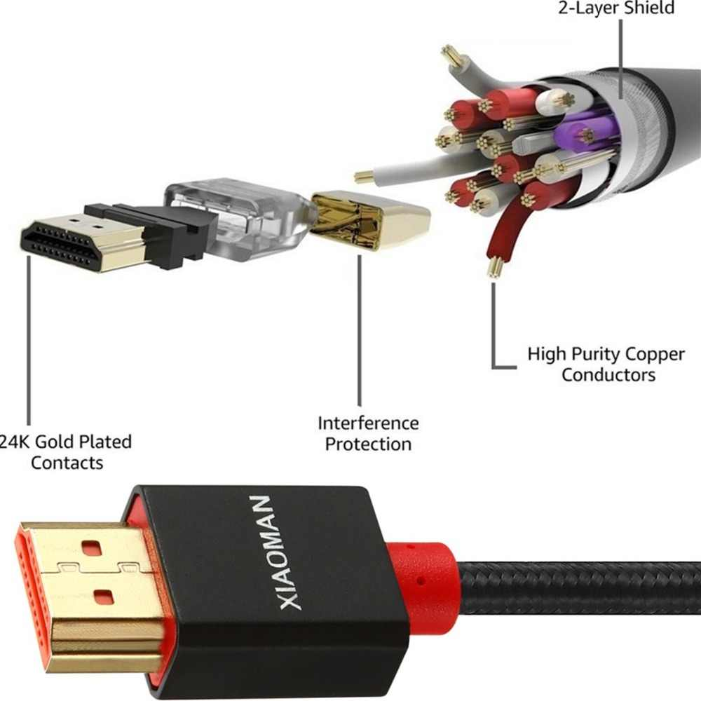 Kabel HDMI 2.0 HDMI Male TO HDMI Male 4K Video Game Kabel untuk Nintend Switch Splitter Xiaomi Proyektor Smart TV Box PS4 Komputer