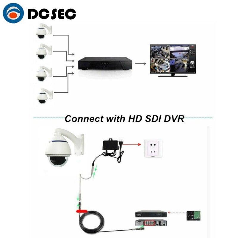 HD SDI 180 grados Panorámica de gran angular Cámara de ojo de Pez ...