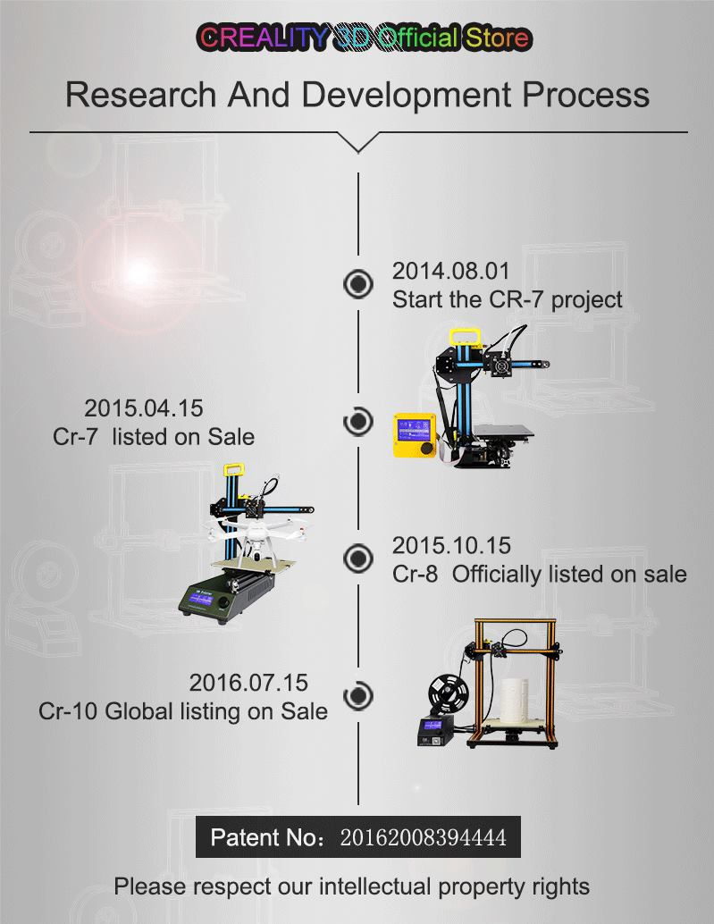 Alta Precisione Cr 10s 4 S 5 Mini Stampante 3d Kit Fai Da Te Circuit Board Processing Machine400400mm Buy Pcb Lead Cutting 26