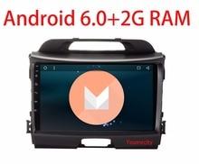 NEW!!!2G RAM Android Quad Core Head unit Car DVD player for KIA sportage r 2014 2011 2012 2013 2015 Gps wifi Radio 4G+Bluetooth