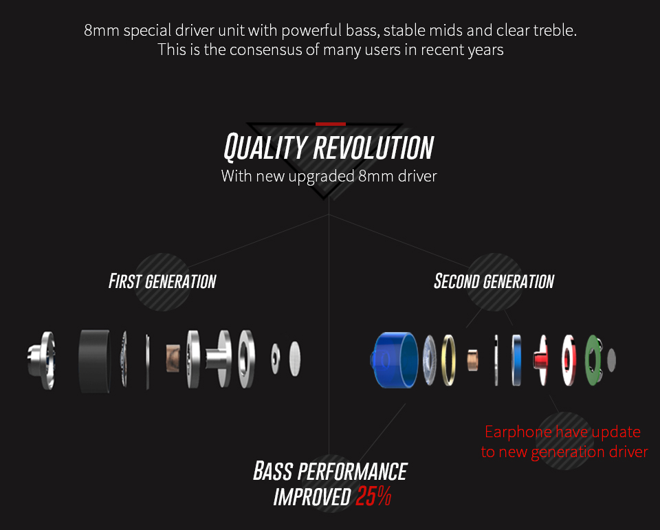 Best Price Earphone KZ ED In ear Earbuds Metal Super Bass Earpods Stereo Headset for Mobile phone Earpods iPhone Airpods