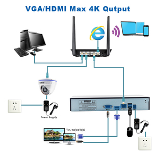 Image 5 - Smar Newest H.265 Max 4K Output CCTV NVR 16CH 5MP/8CH 4MP/4CH 5MP Security Video Recorder ONVIF XMEYE P2P Email Alarm