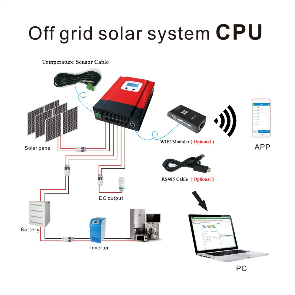 30A Mppt Solar Charge Controller Dc 12V 24V 36V 48V Auto Battery System 150V Pv
