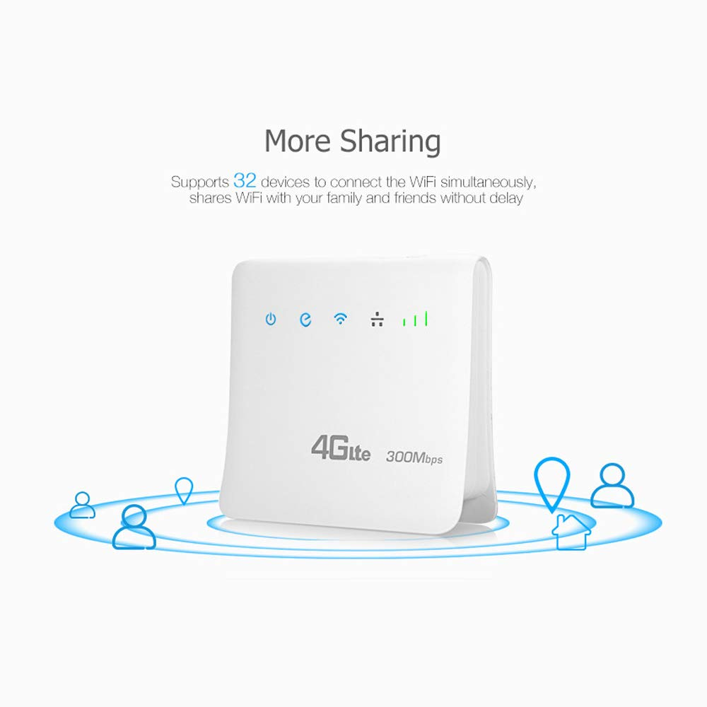 Image 2 - Unlocked 300Mbps Wifi Routers 4G lte cpe Mobile Router with LAN Port Support SIM card Portable Wireless Router wifi 4G Router-in Modem-Router Combos from Computer & Office