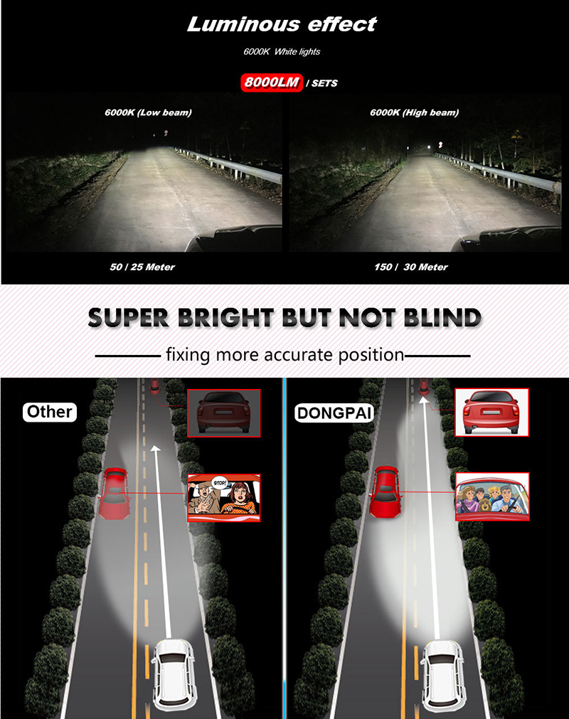 2X High/Dipped 12V Beam h7 led headlights 24V H4 Led bulb Car Light 6000K SUV 12000LM Headlight Kit X3 Automobile Head Light 50W