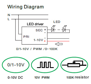 10pcs lot Waterproof 0 10V 1 10V dimming LED driver constant voltage 12V 5A 60W dimmable aliexpress com buy 10pcs lot waterproof 0 10v 1 10v dimming led Cree LED Wiring Diagram at gsmx.co
