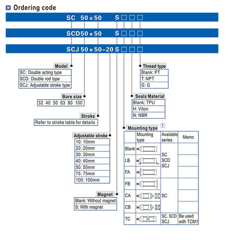 ebe632b72 Φ_Φاختياري المغناطيس SC80 * 400 شحن مجاني القياسية الهواء اسطوانات ...