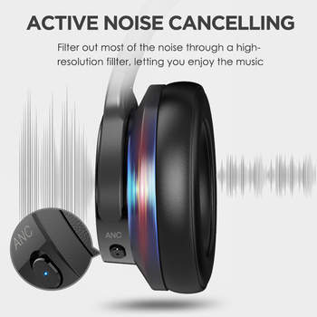 Mixcder E9 Active Noise Cancelling Wireless Bluetooth Headphones 30 hours Playtime Bluetooth Headset with Super HiFi Deep Bass 1